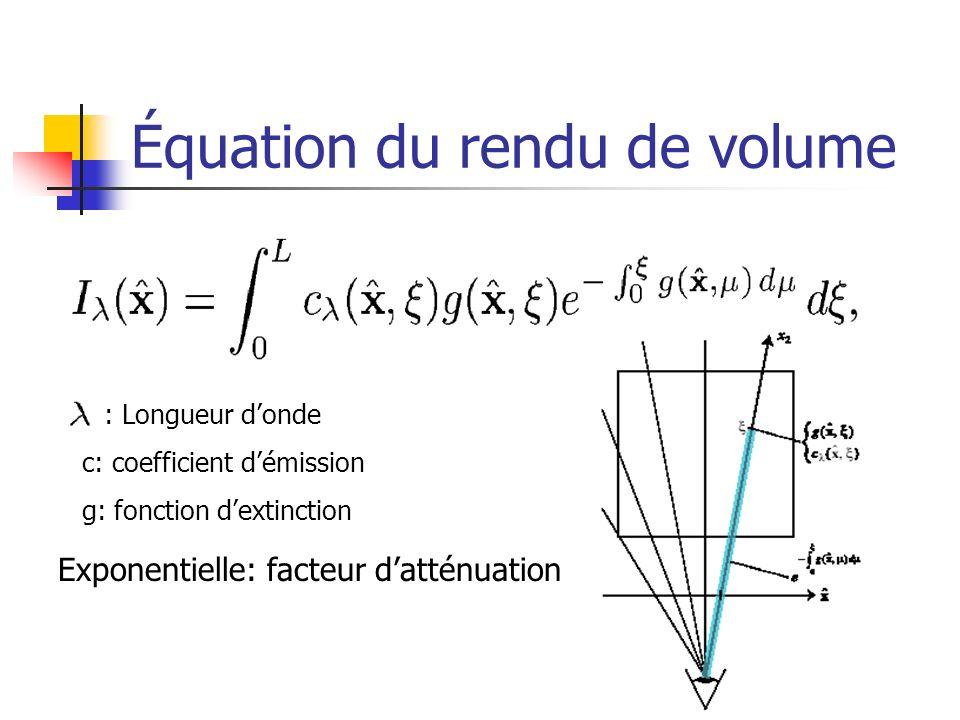 Équation du rendu de volume
