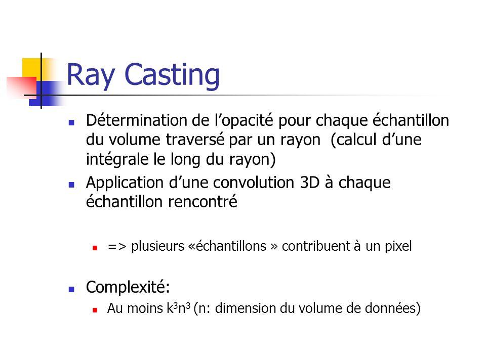 Ray Casting Détermination de l'opacité pour chaque échantillon du volume traversé par un rayon (calcul d'une intégrale le long du rayon)