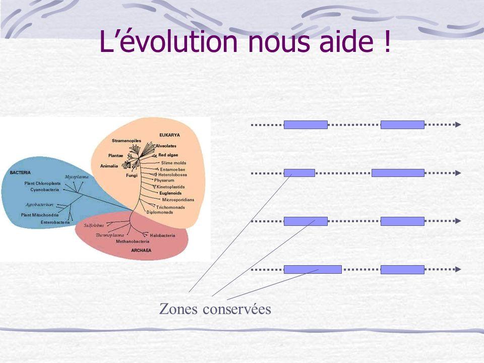 L'évolution nous aide ! Zones conservées