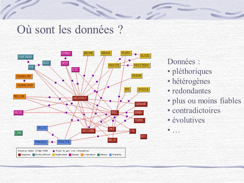 Où sont les données Données : pléthoriques hétérogènes redondantes
