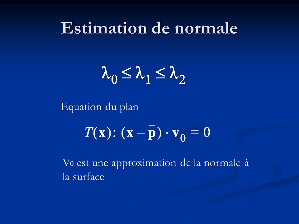 Estimation de normale Equation du plan
