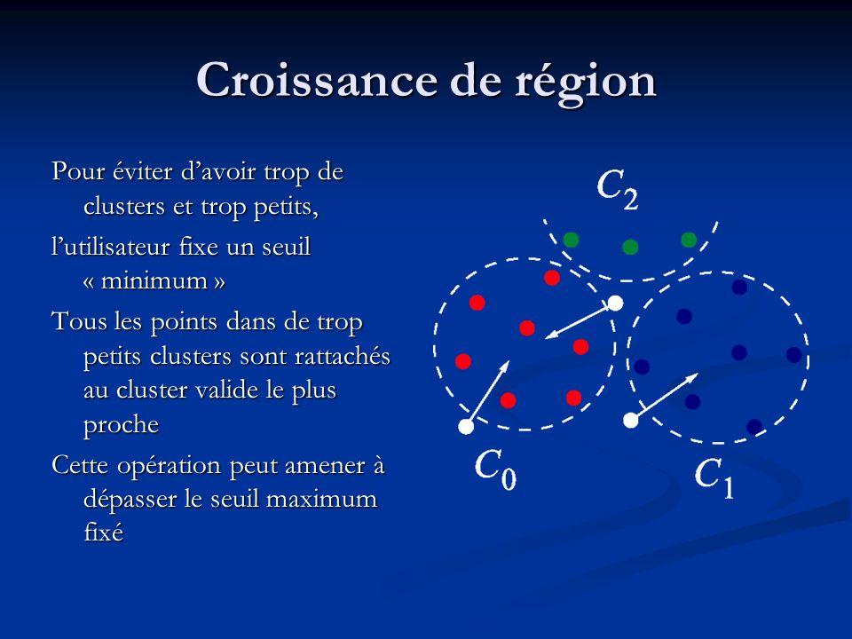 Croissance de région Pour éviter d'avoir trop de clusters et trop petits, l'utilisateur fixe un seuil « minimum »