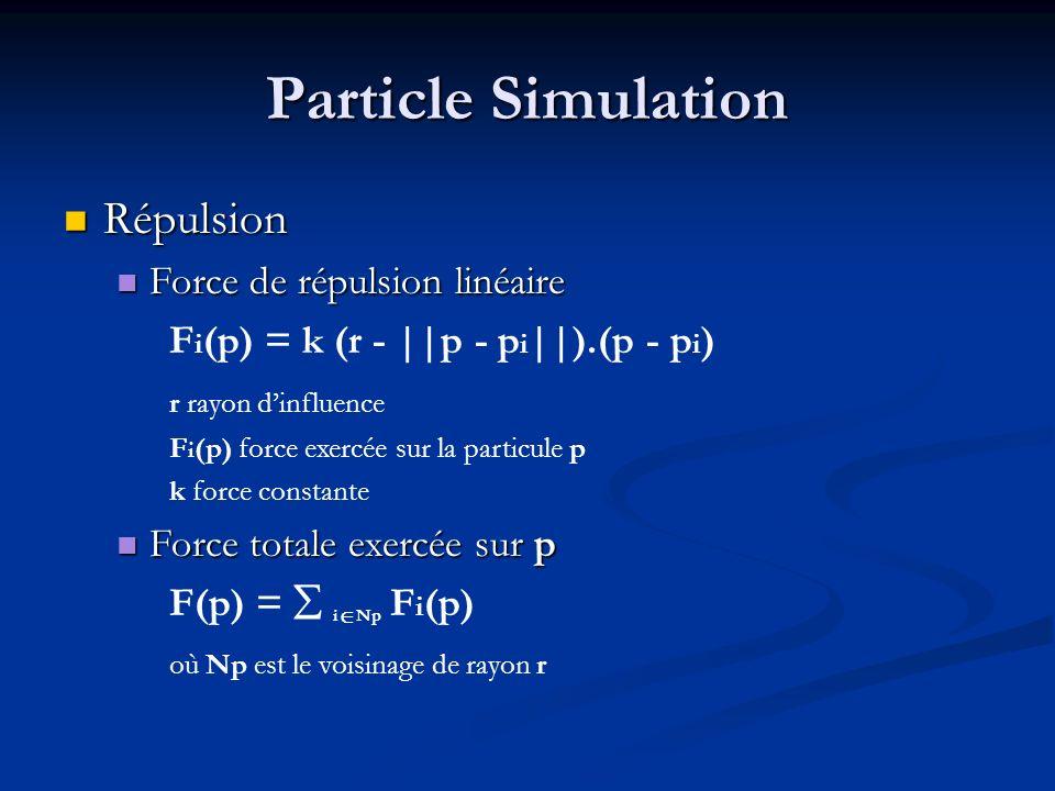 Particle Simulation Répulsion Force de répulsion linéaire