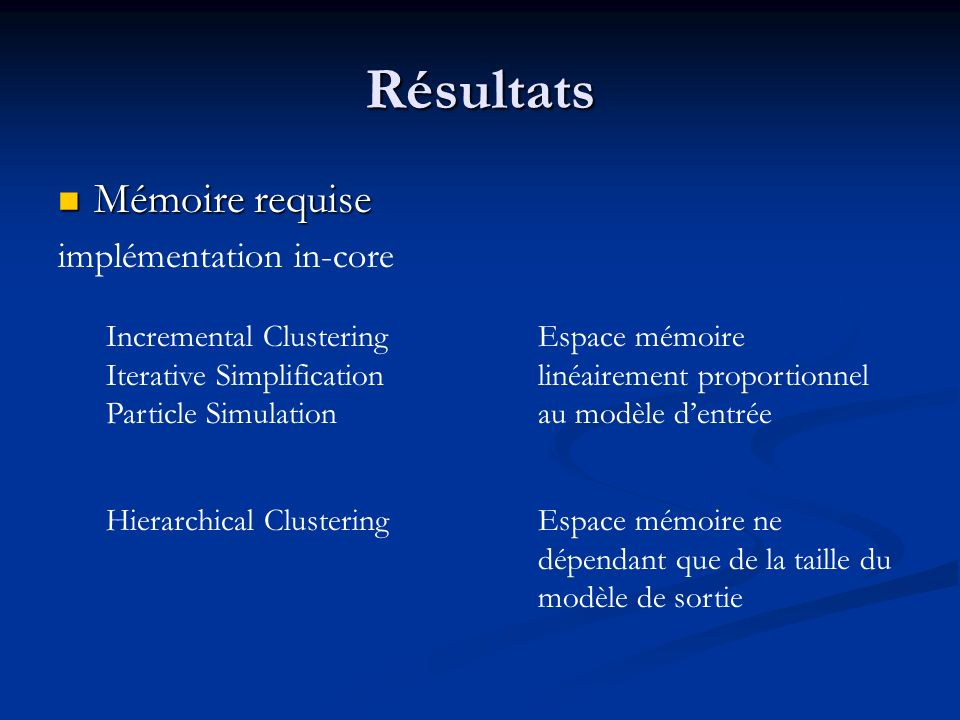 Résultats Mémoire requise implémentation in-core