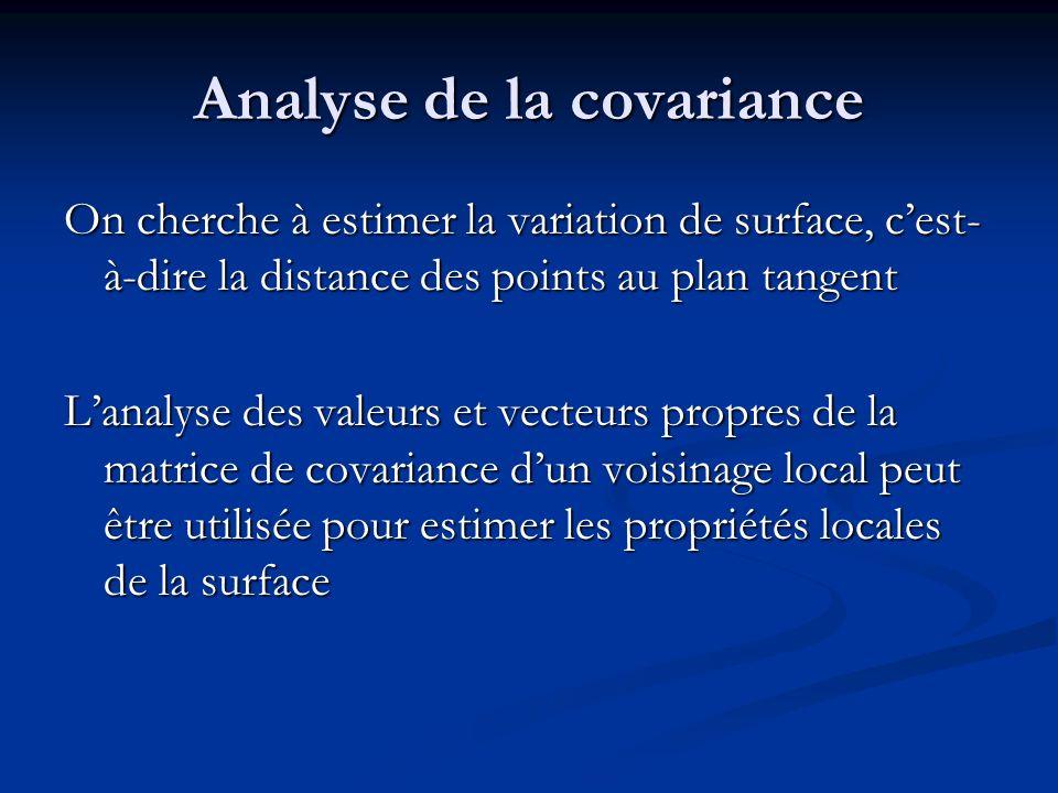Analyse de la covariance