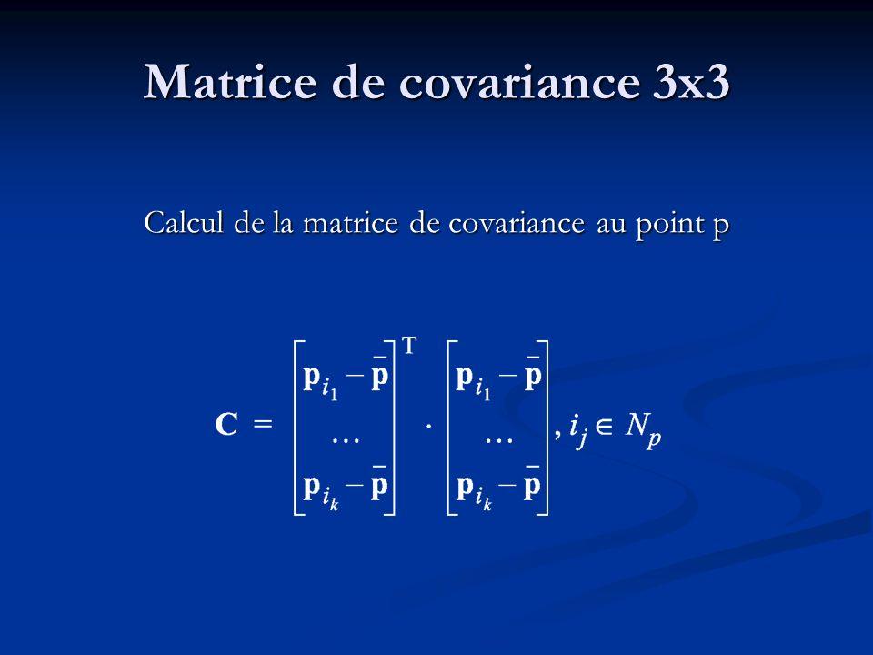 Matrice de covariance 3x3