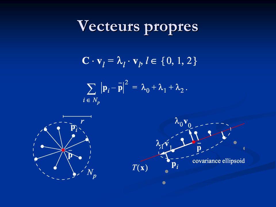Vecteurs propres