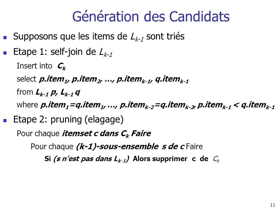 Génération des Candidats