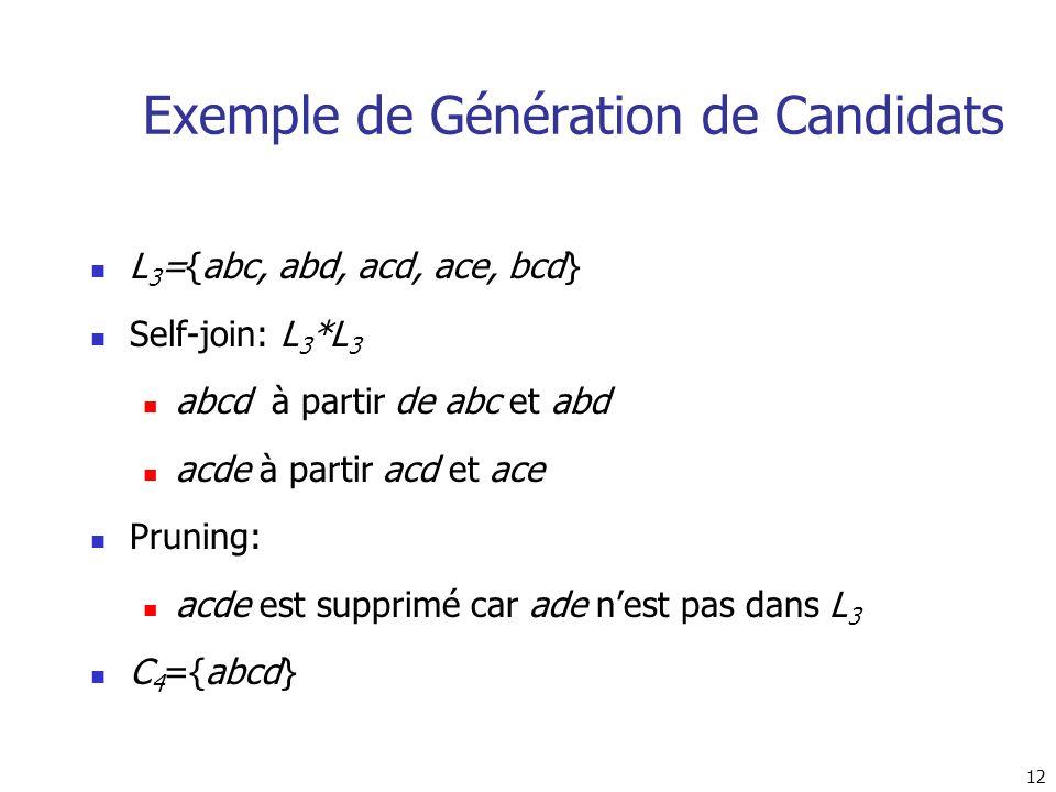 Exemple de Génération de Candidats