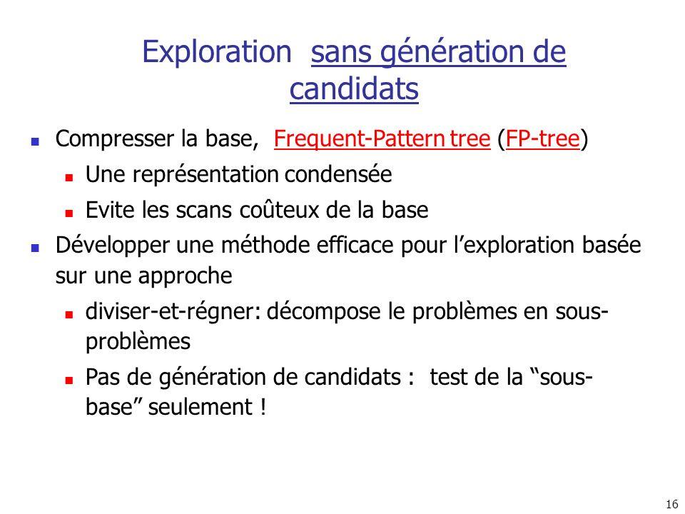 Exploration sans génération de candidats