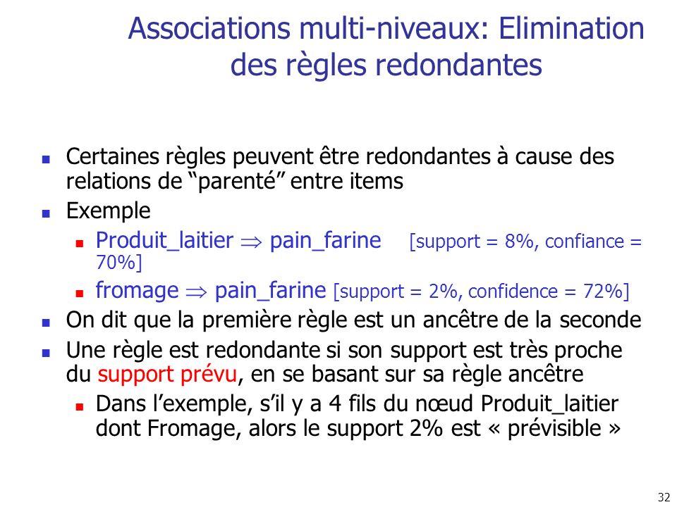 Associations multi-niveaux: Elimination des règles redondantes