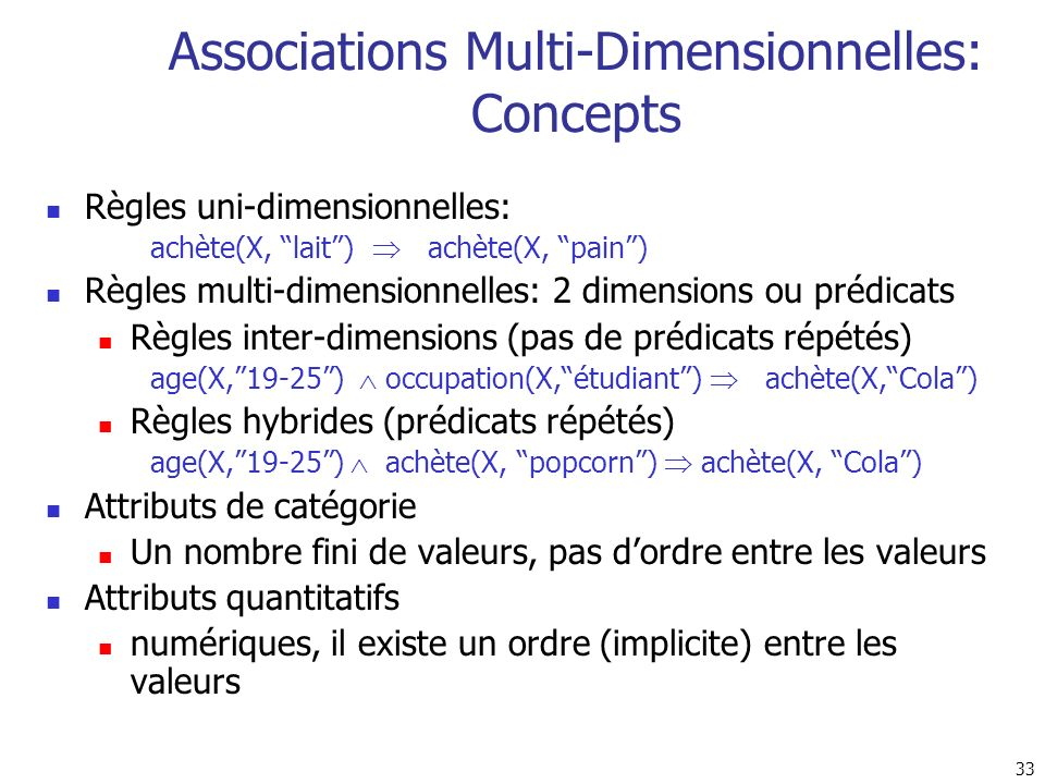 Associations Multi-Dimensionnelles: Concepts