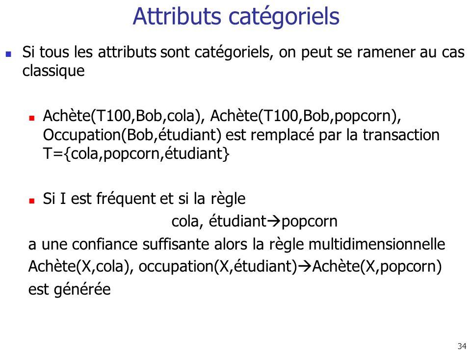 Attributs catégoriels