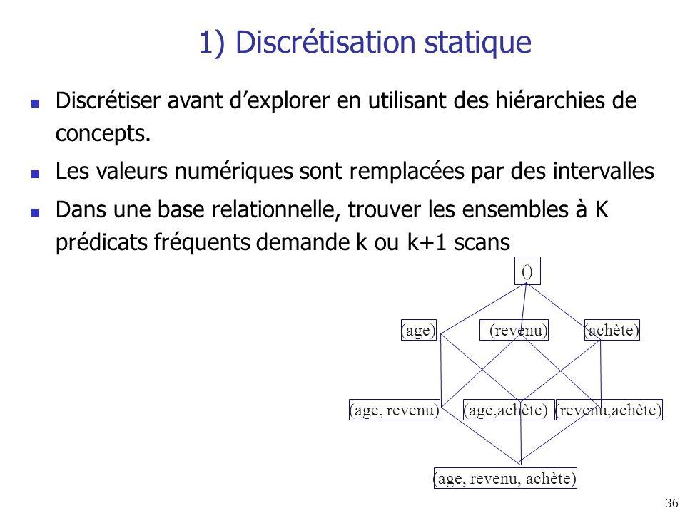 1) Discrétisation statique
