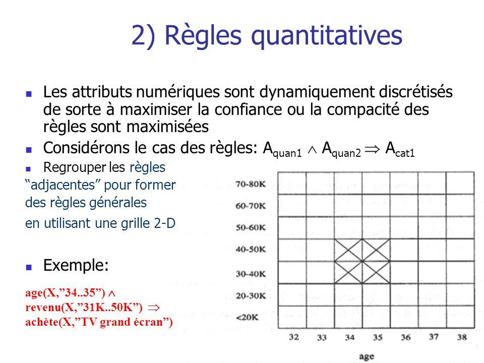 2) Règles quantitatives