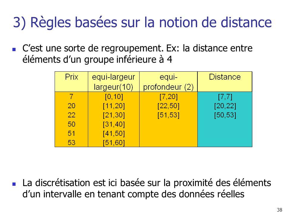 3) Règles basées sur la notion de distance