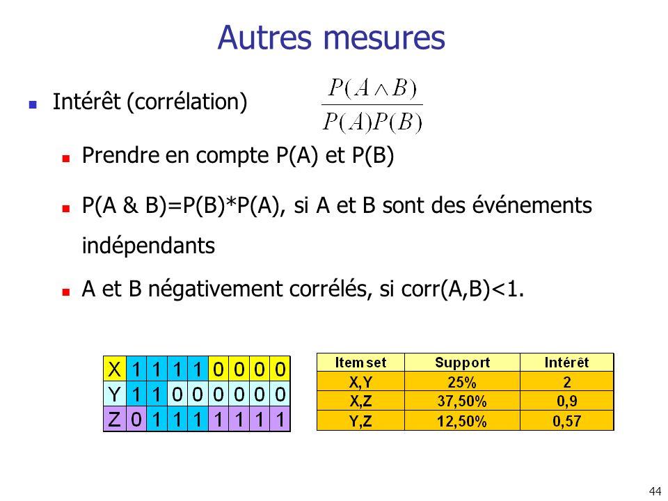 Autres mesures Intérêt (corrélation) Prendre en compte P(A) et P(B)