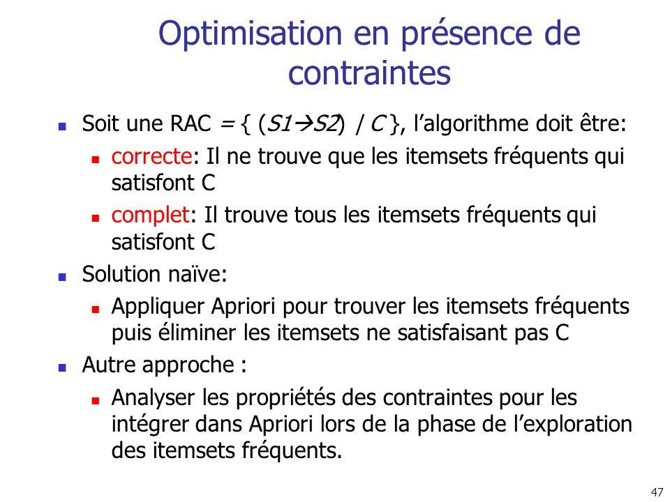 Optimisation en présence de contraintes