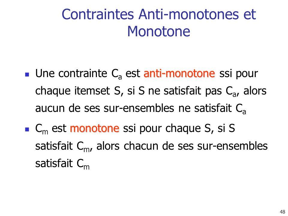 Contraintes Anti-monotones et Monotone