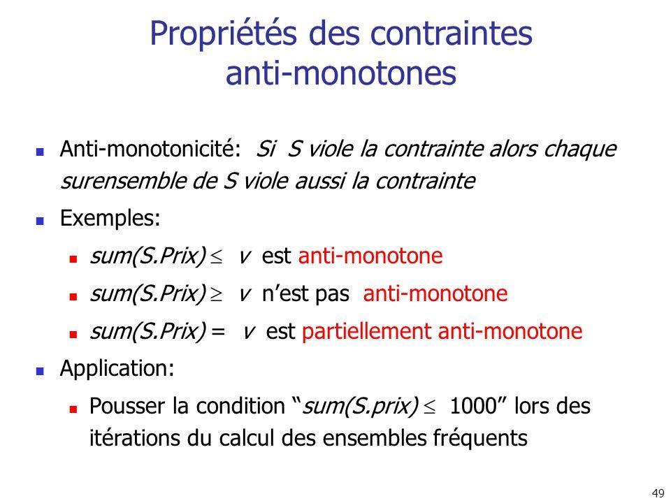 Propriétés des contraintes anti-monotones