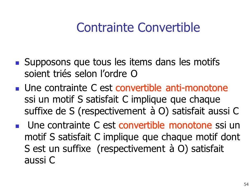 Contrainte Convertible