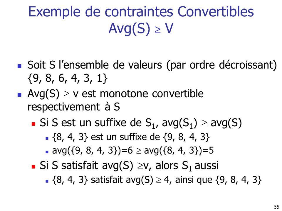 Exemple de contraintes Convertibles