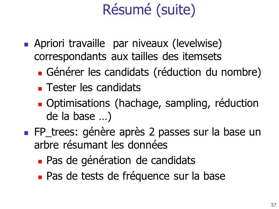Résumé (suite) Apriori travaille par niveaux (levelwise) correspondants aux tailles des itemsets. Générer les candidats (réduction du nombre)