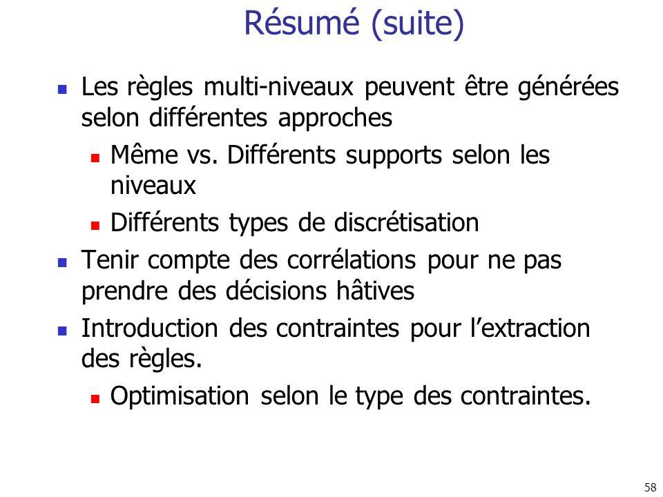 Résumé (suite) Les règles multi-niveaux peuvent être générées selon différentes approches. Même vs. Différents supports selon les niveaux.
