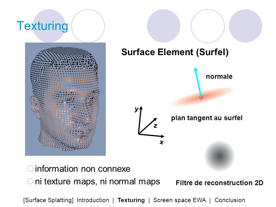 Texturing Surface Element (Surfel) information non connexe