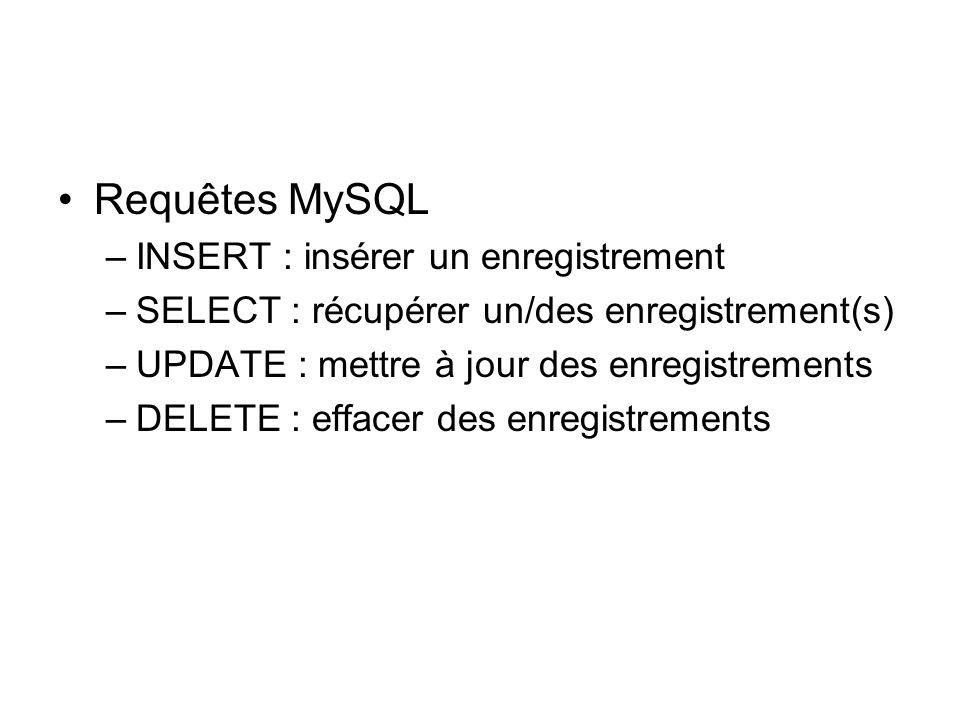 Requêtes MySQL INSERT : insérer un enregistrement