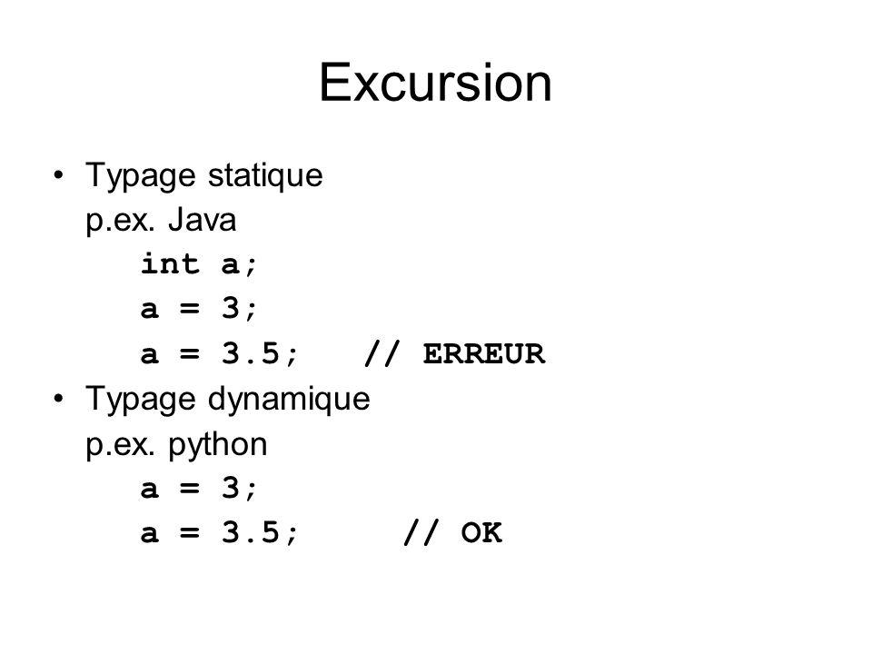 Excursion Typage statique p.ex. Java int a; a = 3; a = 3.5; // ERREUR