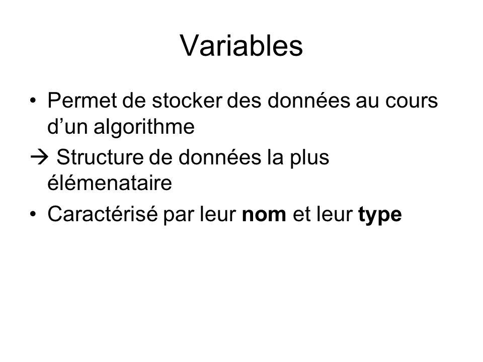 Variables Permet de stocker des données au cours d'un algorithme