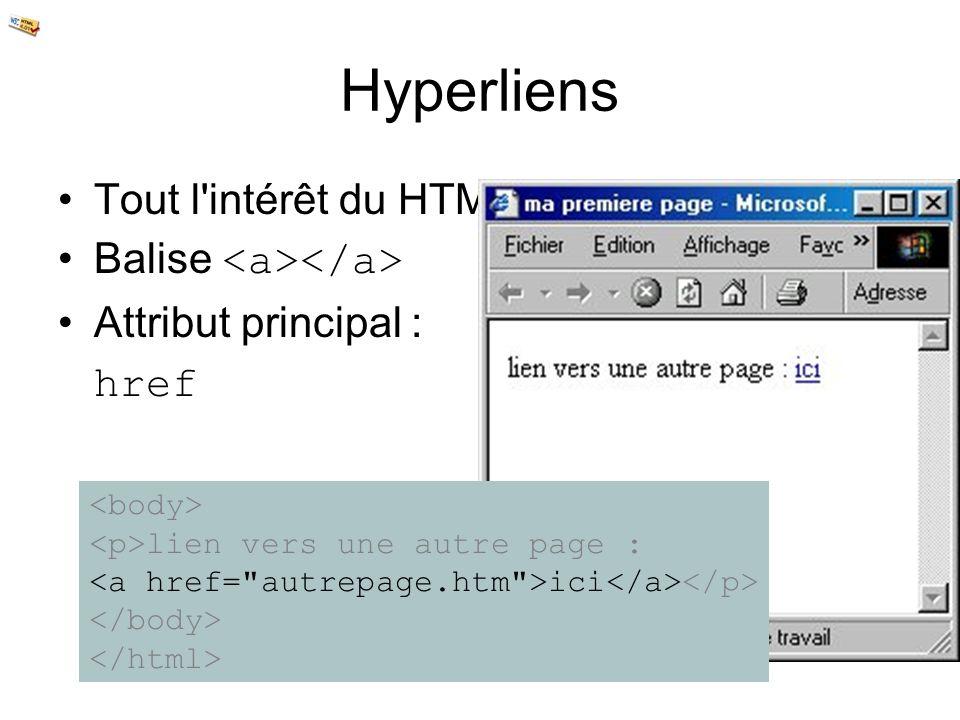 Hyperliens Tout l intérêt du HTML Balise <a></a>