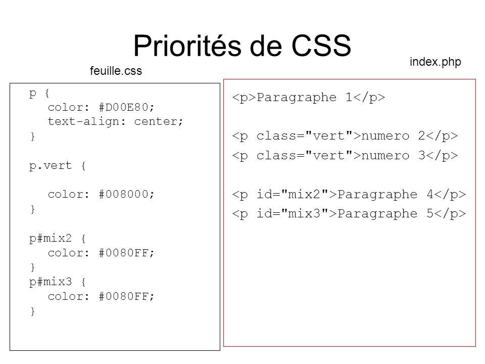 Priorités de CSS <p>Paragraphe 1</p>