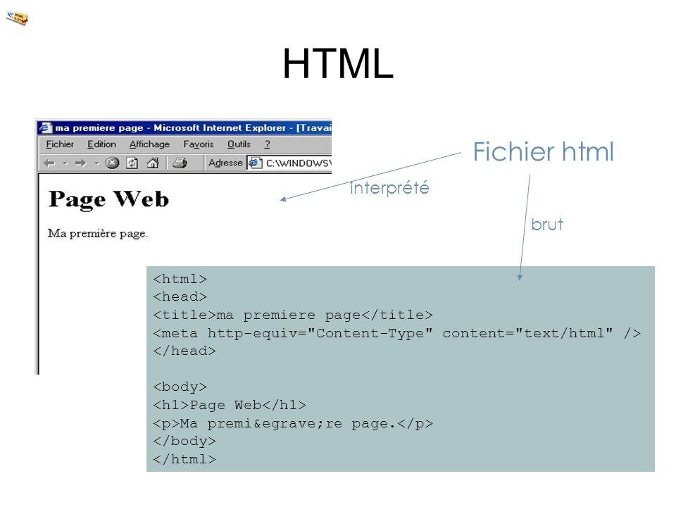 HTML Exemple Fichier html interprété brut <html> <head>