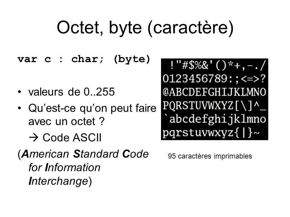 Octet, byte (caractère)