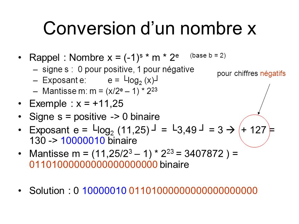 Conversion d'un nombre x