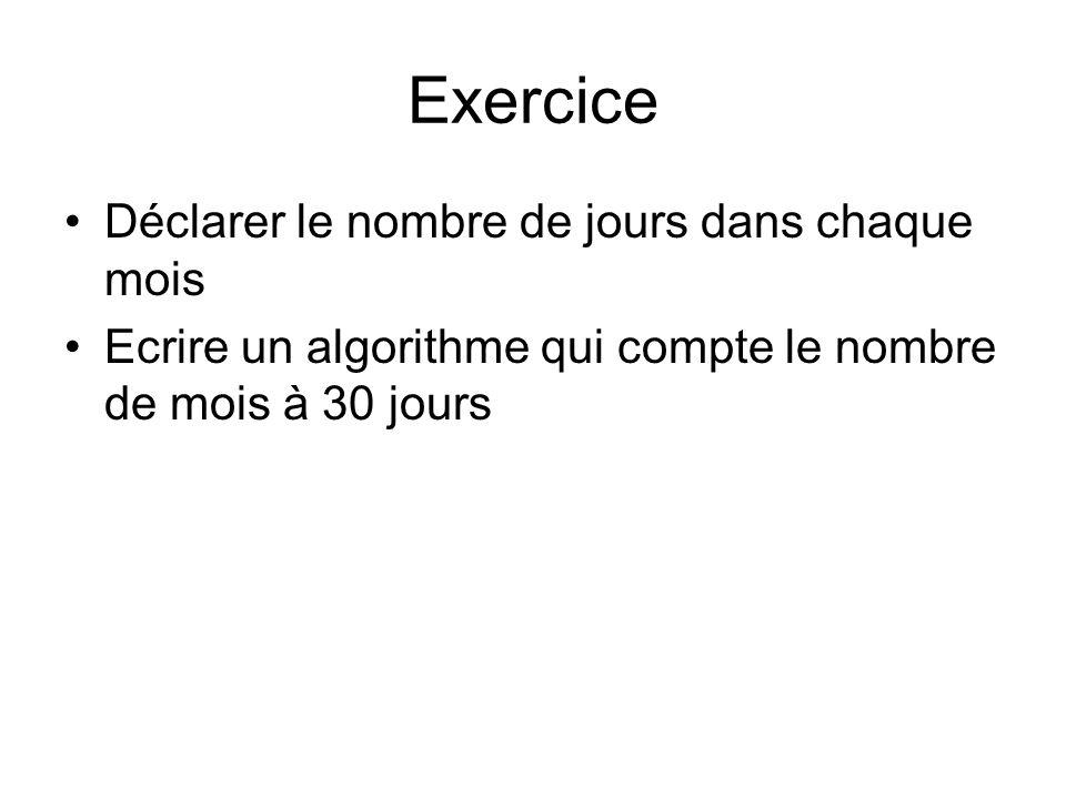Exercice Déclarer le nombre de jours dans chaque mois