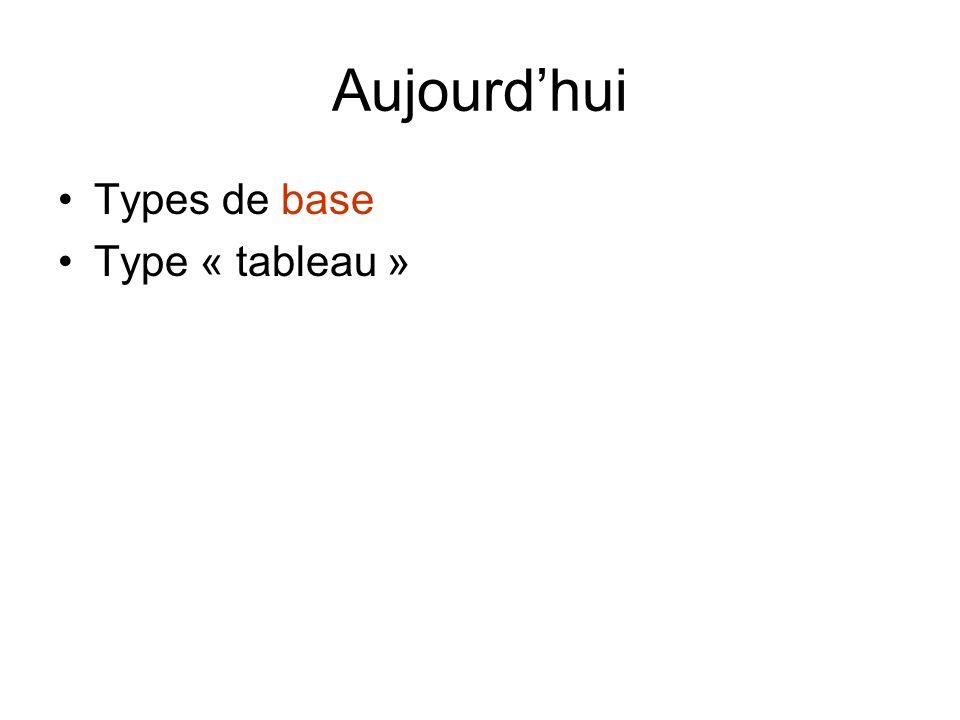 Aujourd'hui Types de base Type « tableau »
