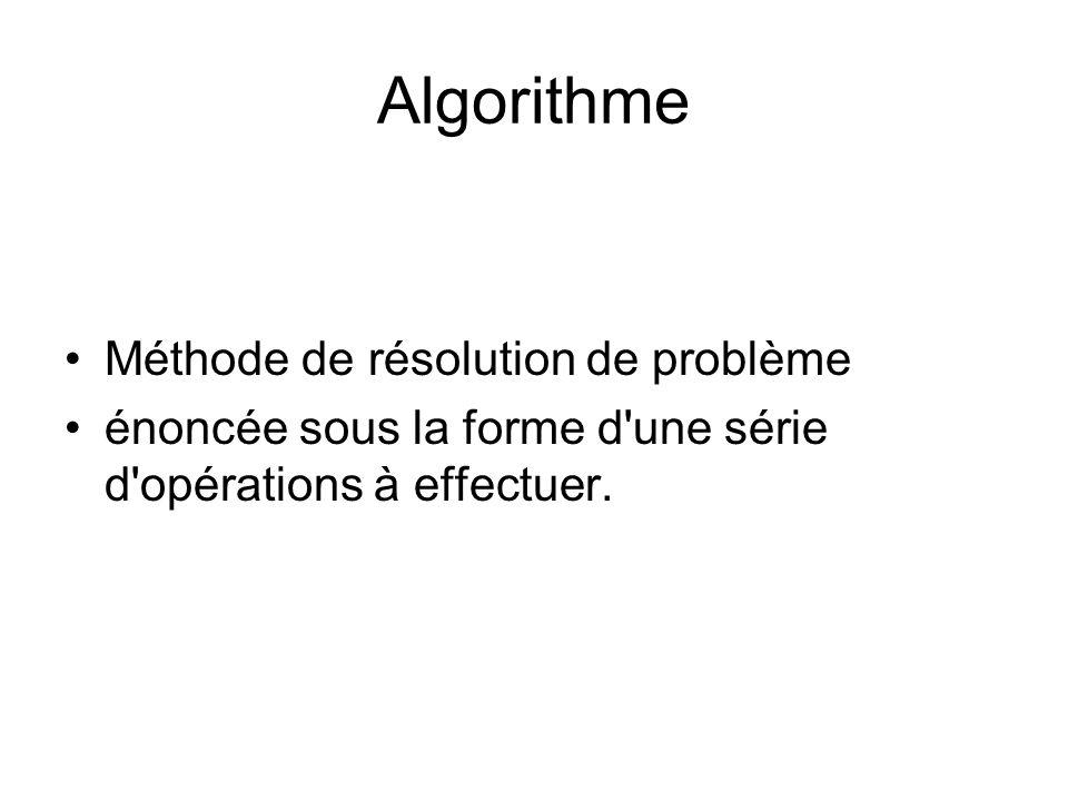 Algorithme Méthode de résolution de problème