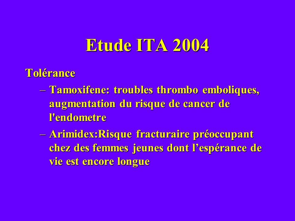Etude ITA 2004 Tolérance. Tamoxifene: troubles thrombo emboliques, augmentation du risque de cancer de l endometre.