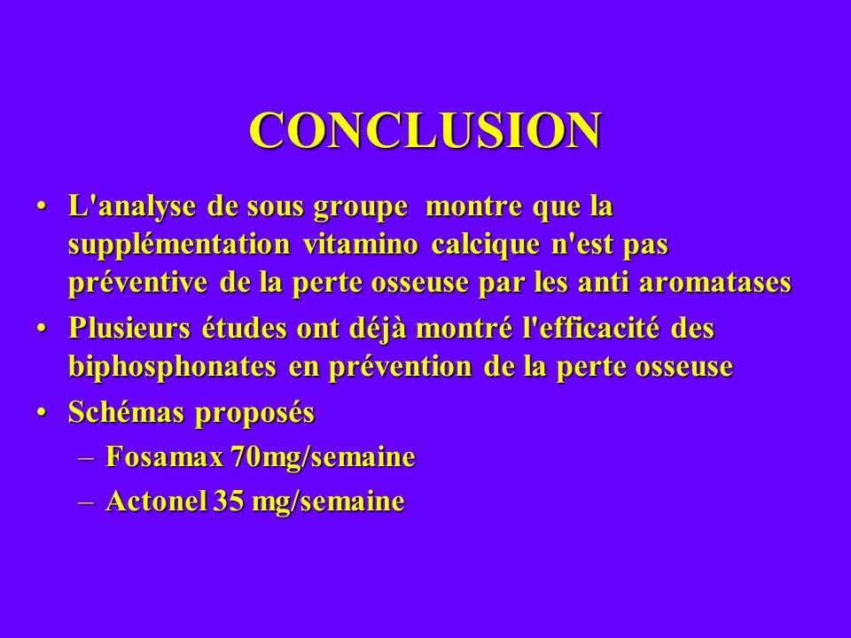 CONCLUSION L analyse de sous groupe montre que la supplémentation vitamino calcique n est pas préventive de la perte osseuse par les anti aromatases.