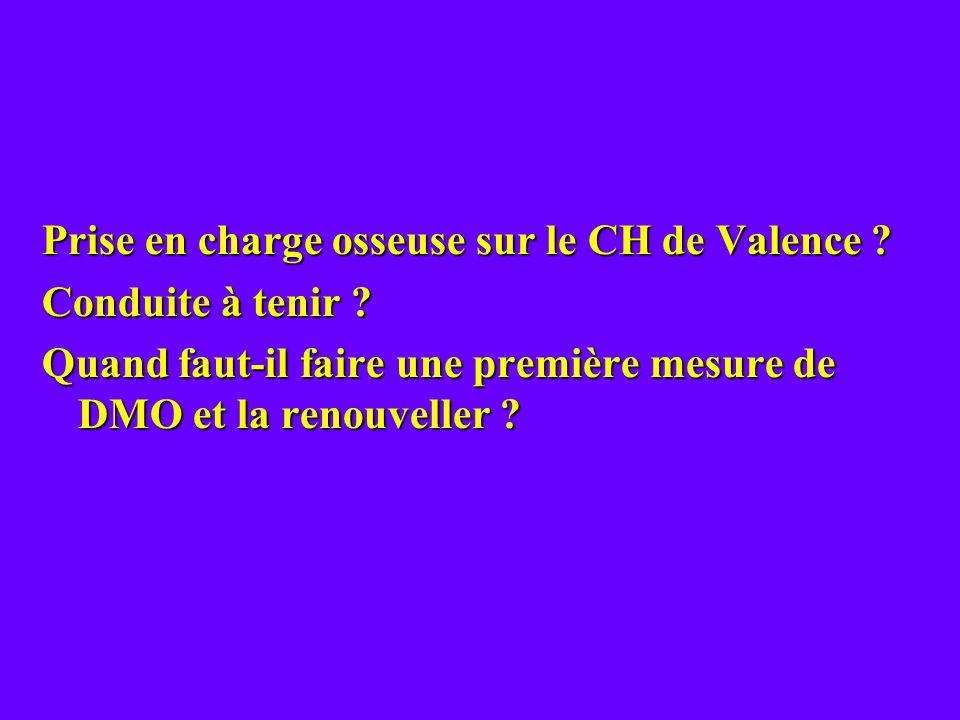 Prise en charge osseuse sur le CH de Valence