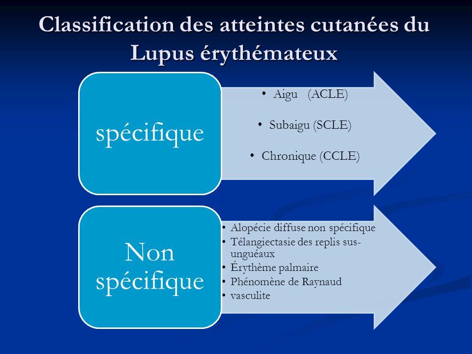 Classification des atteintes cutanées du Lupus érythémateux