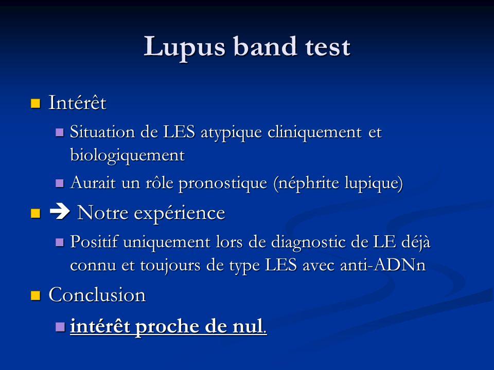 Lupus band test Intérêt  Notre expérience Conclusion