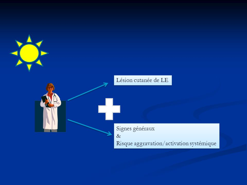 Lésion cutanée de LE Signes généraux & Risque aggravation/activation systémique