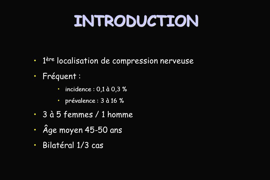 INTRODUCTION 1ère localisation de compression nerveuse Fréquent :