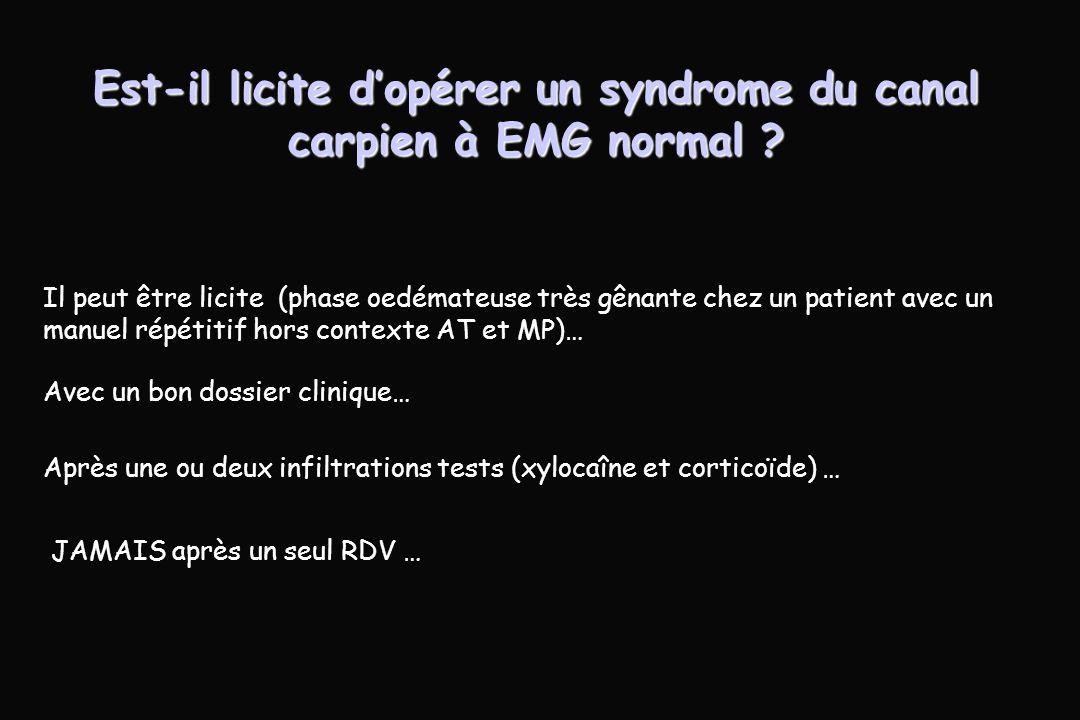 Est-il licite d'opérer un syndrome du canal carpien à EMG normal