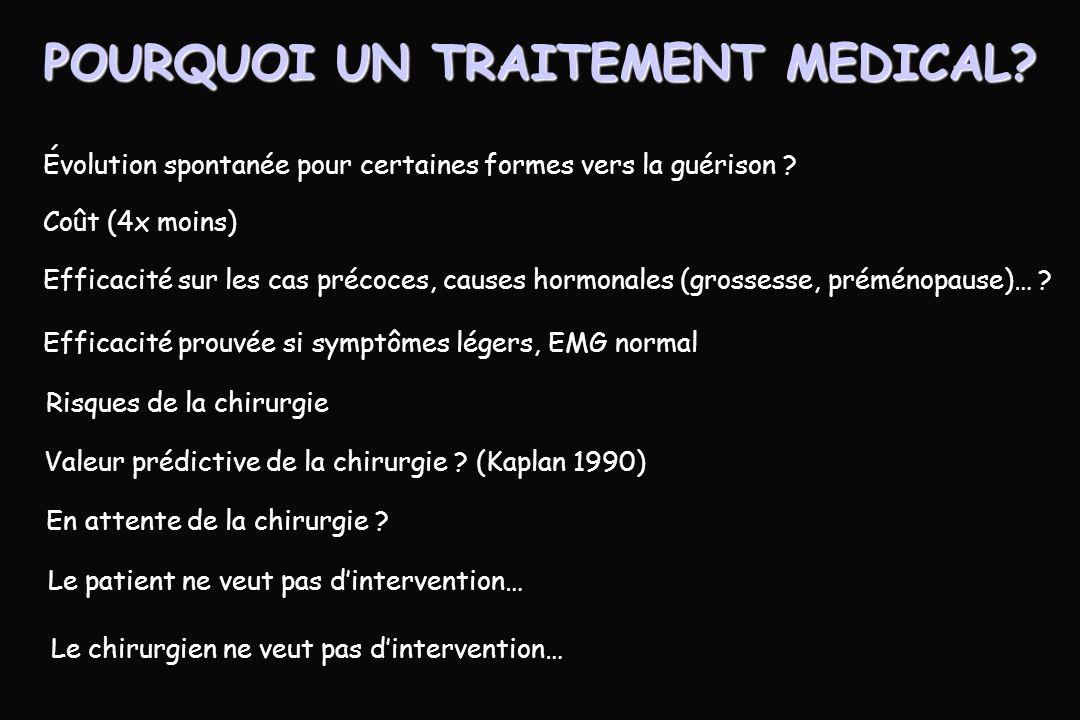 POURQUOI UN TRAITEMENT MEDICAL