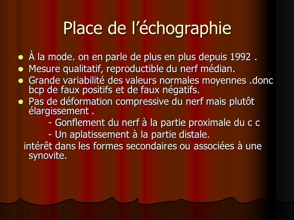 Place de l'échographie